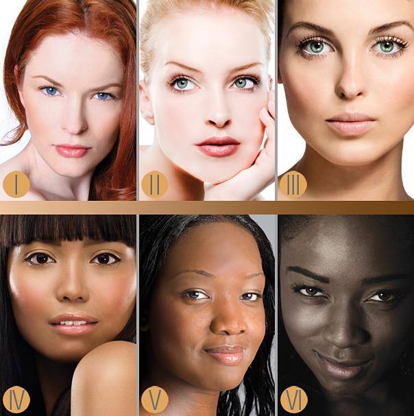 Elige la crema solar que realmente necesitas según tu fototipo de piel